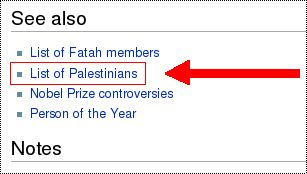 List of Palestinians