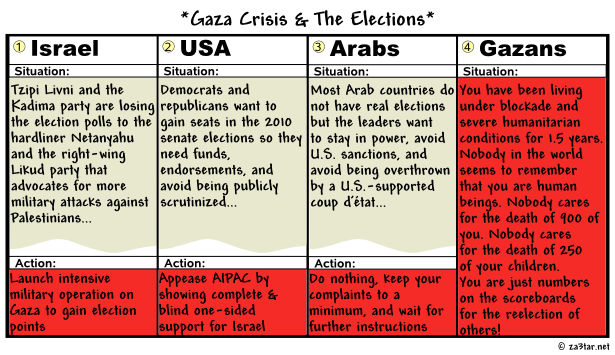 Gaza Crisis & The Elections